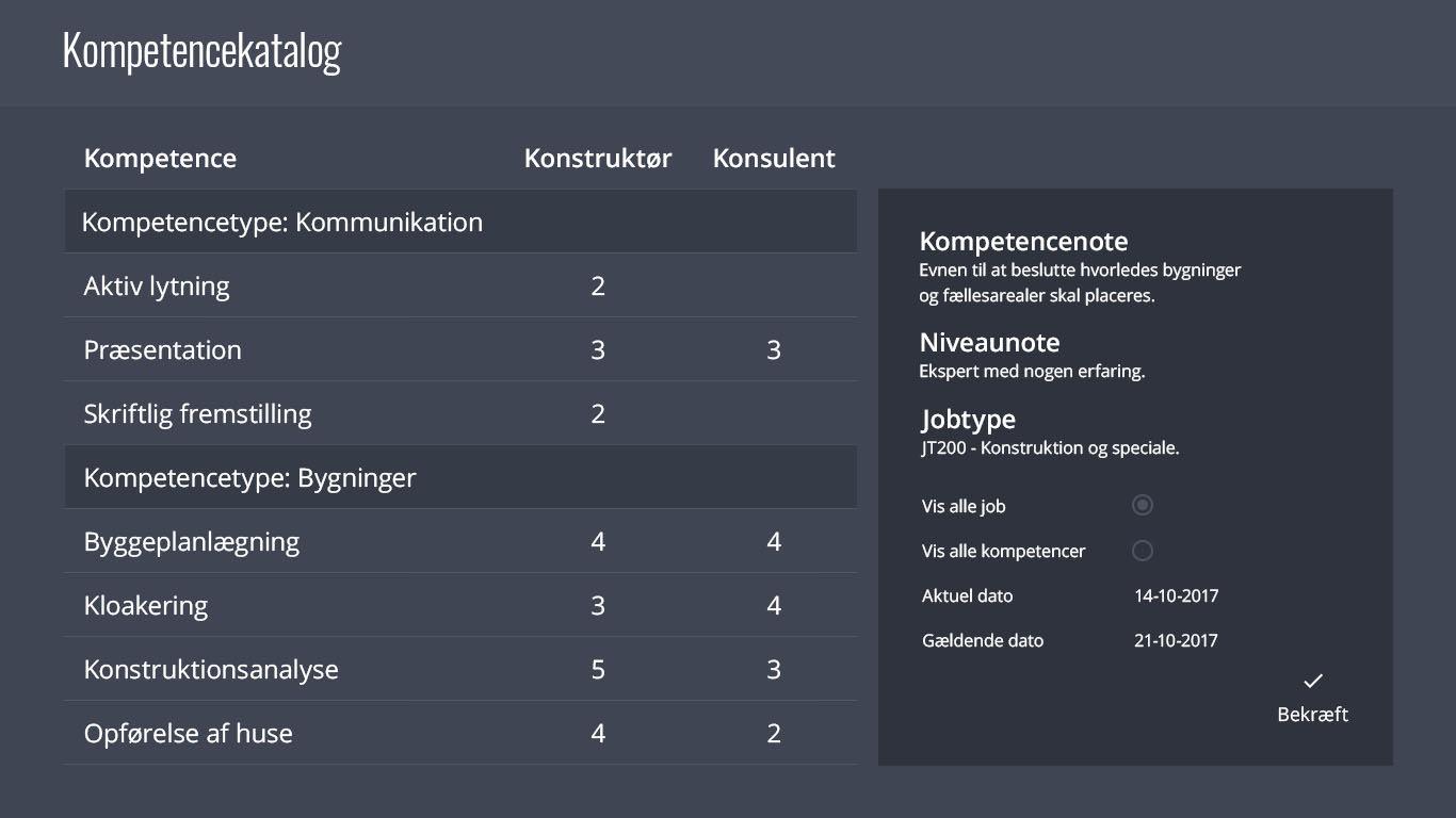 015-mindkey-illustrationer-kompetencestyring-katalog